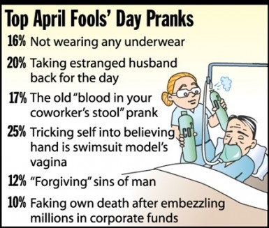 16% Not Wearing any Underware ~ April Fool Quote