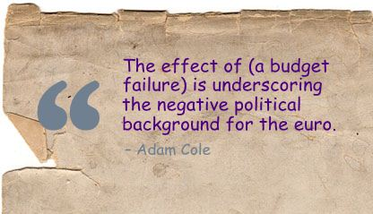 The Effect of (a Budget Failure) is Underscoring the negative Political Background for the euro ~ Failure Quote