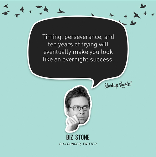 Timing,Perseverance and ten years of trying will eventually make you look like an overnight success ~ Business Quote
