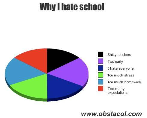why i hate school funny quote about school Funny Quotes About School ...
