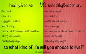 So What Kind Of Life Will You Choose To Live ! ~ Health Quote