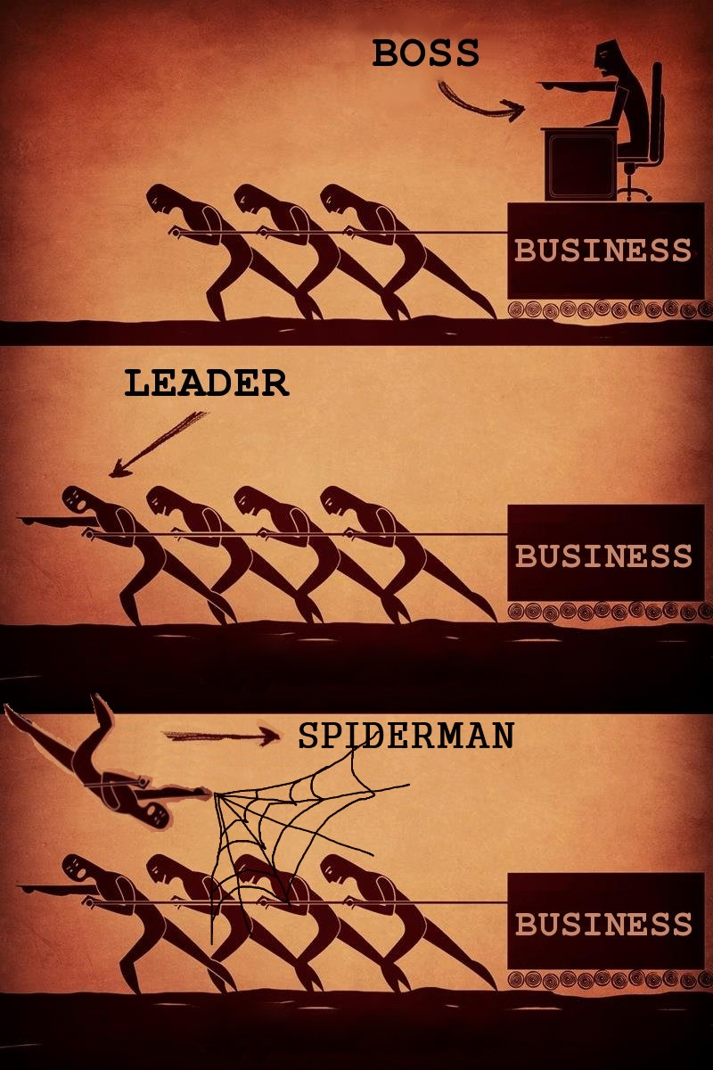 """ Boss- Business, Leader-Business, Spiderman- Business ""  ~ Teamwork Quote"