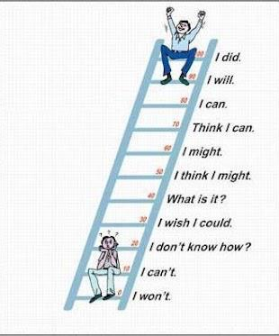 """ I Won't, I Can't, I Don't Know How, I Wish I Could, What Is It, I Think I Might, I Might, Think I Can, I Can, I Will, I Did "" ~ Success Quote"