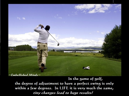 In the game of golf, the degree of adjustment to have