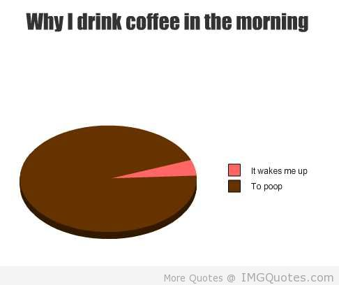 Why I Drink Coffee In The Morning.