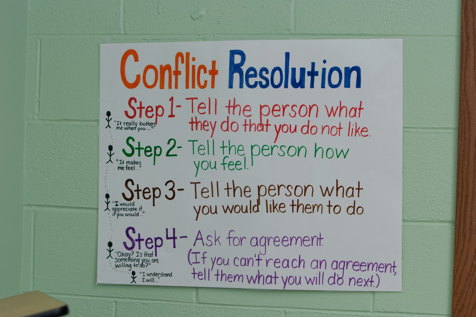 conflict resolution assignment Styles of conflict resolution domination power - where one party is significantly more powerful and does not need the other advantage - you don't have to negotiate if there is no need to do so.