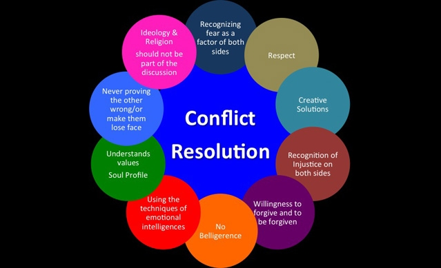 The Dell Theory of Conflict Prevention - Essay Example