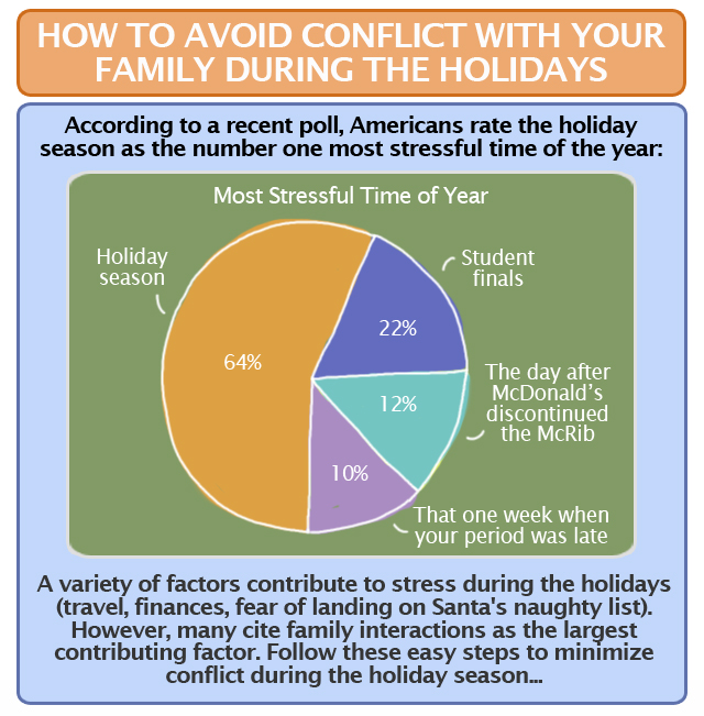 """avoiding conflict Do you hate conflict or does conflict feel """"hateful"""" to you are you a master at  avoiding conflict is this one of your major life skills it is truly a remarkable art."""