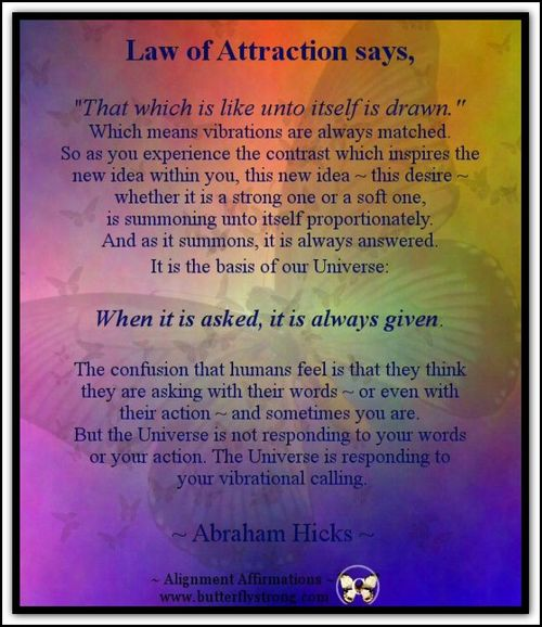Law Of Attraction Says..