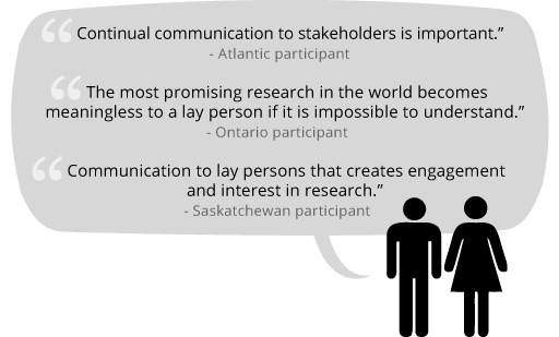 """Continual Communication To Stakeholders Is Important."""