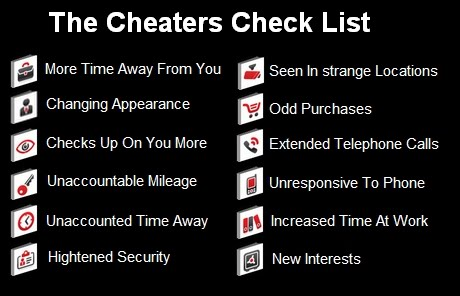 Cheaters Check List.