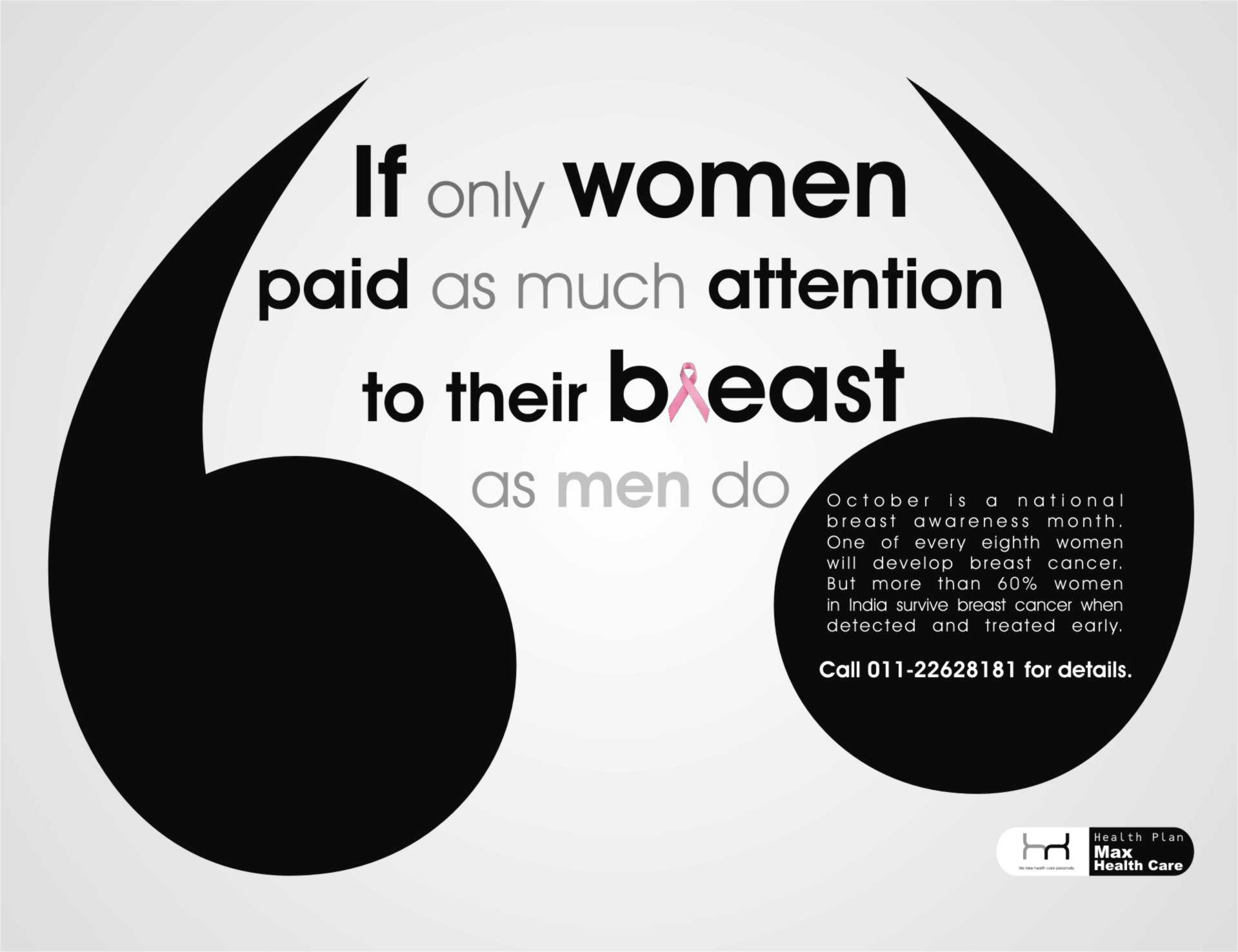 If Only Women Paid As Much Attention To Their Breast As Men Do. - Awareness Quote