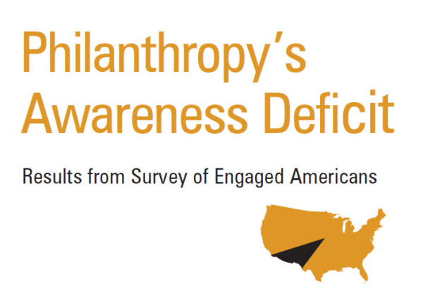 Philanthropys Awareness Deficit Result From Survey Of Engaged Americans.