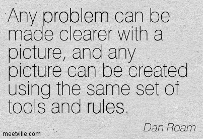 Popular Clarity Quote By  Dan Roam~Any Problem Can Be Made Clearer With A Picture, And Any Picture Can Be Created Using The Same Set Of Tools And Rules.