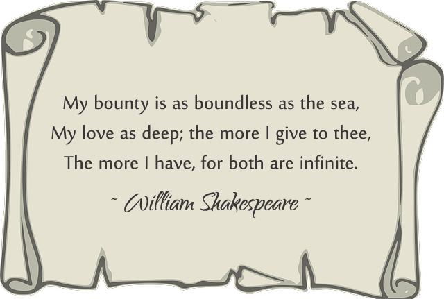 William Shakespeare Famous Quotes.png