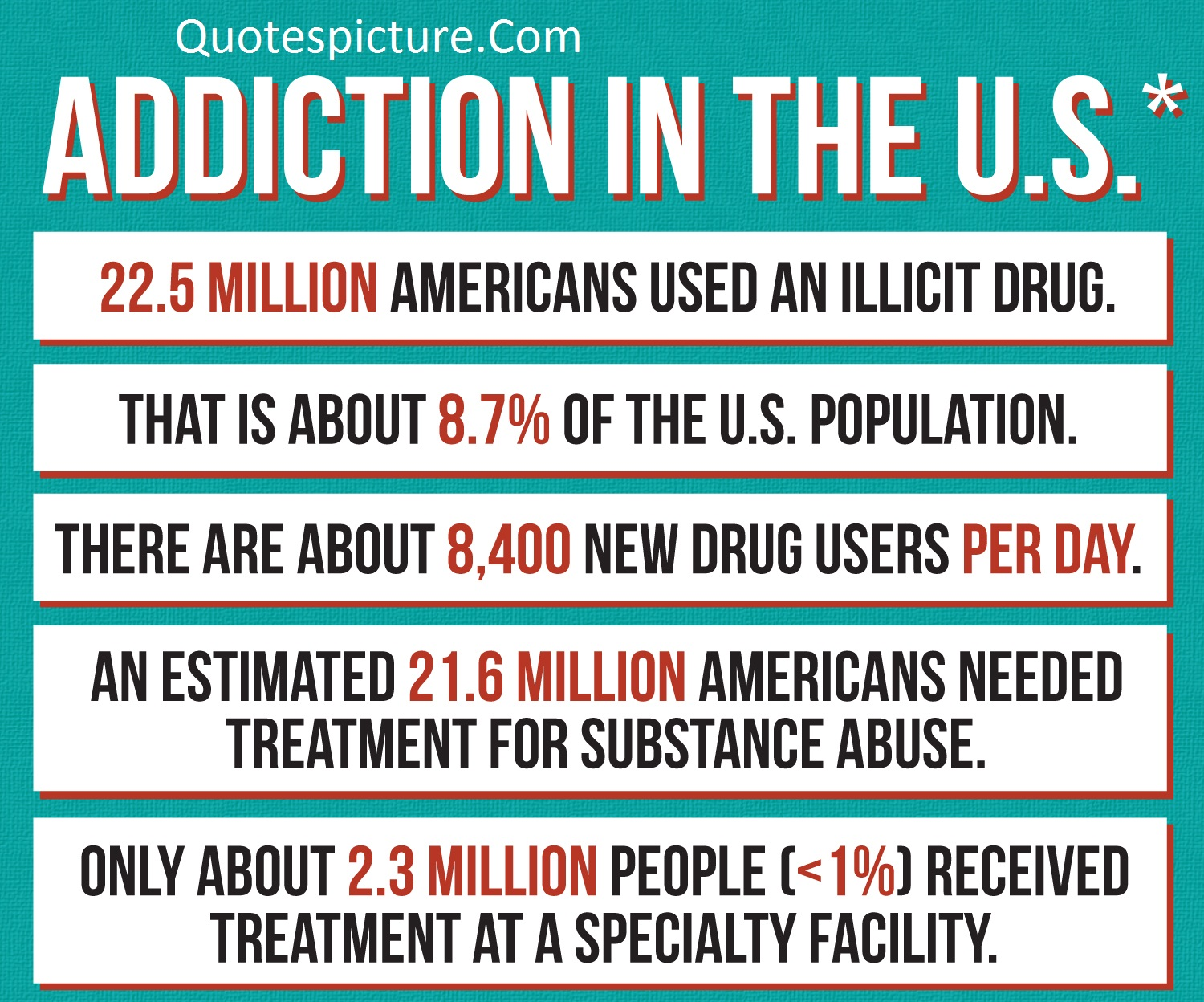 Addiction Quotes - Addiction In The U.S.